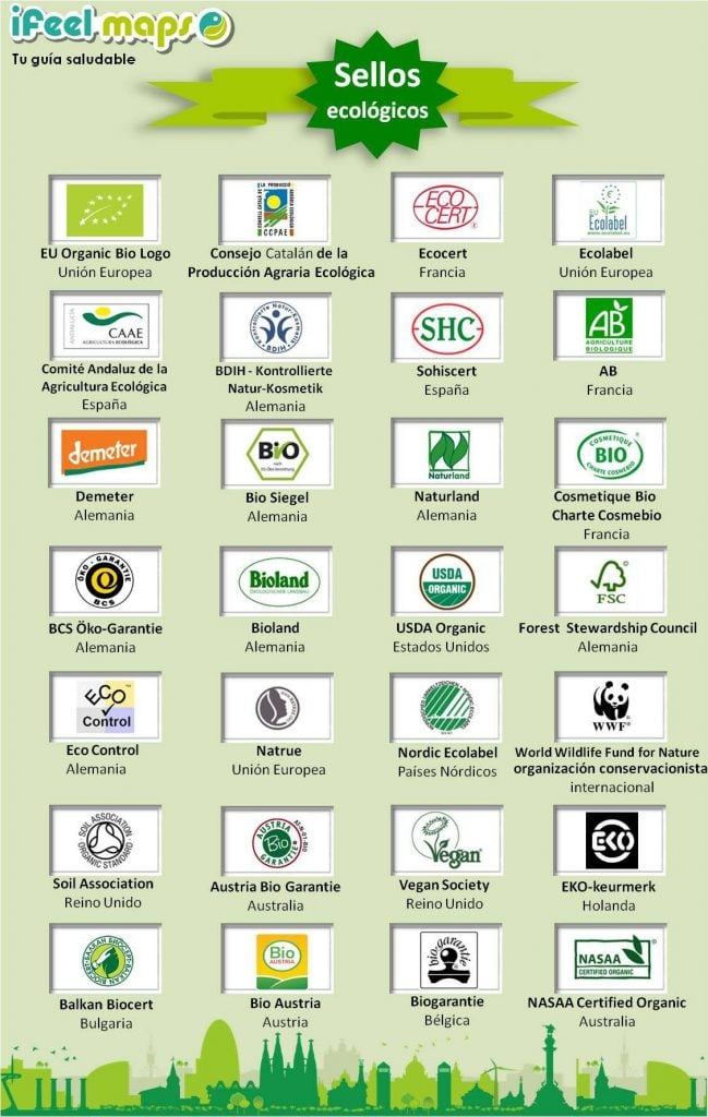 sellos ecologicos de ifeel maps