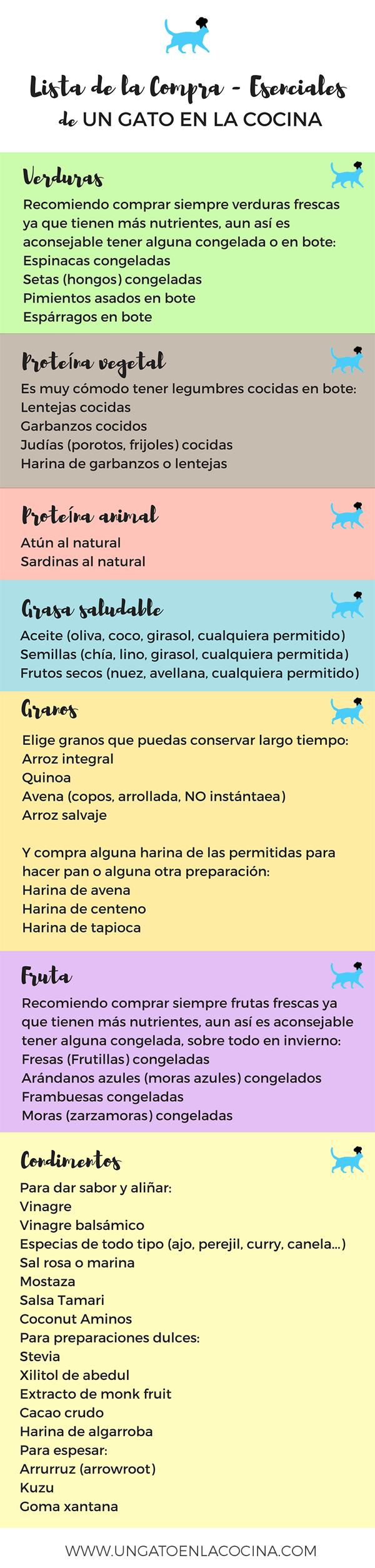 Dieta metabolismo acelerado recetas espana