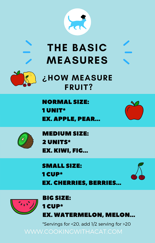 How to measure fruit in FMD